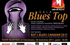 Gala Blues Top 2010